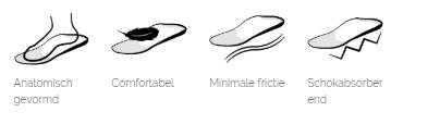 Mysole Running eigenschappen