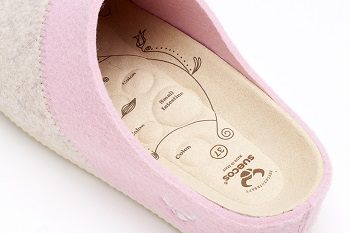 Pantoffels van Suecos